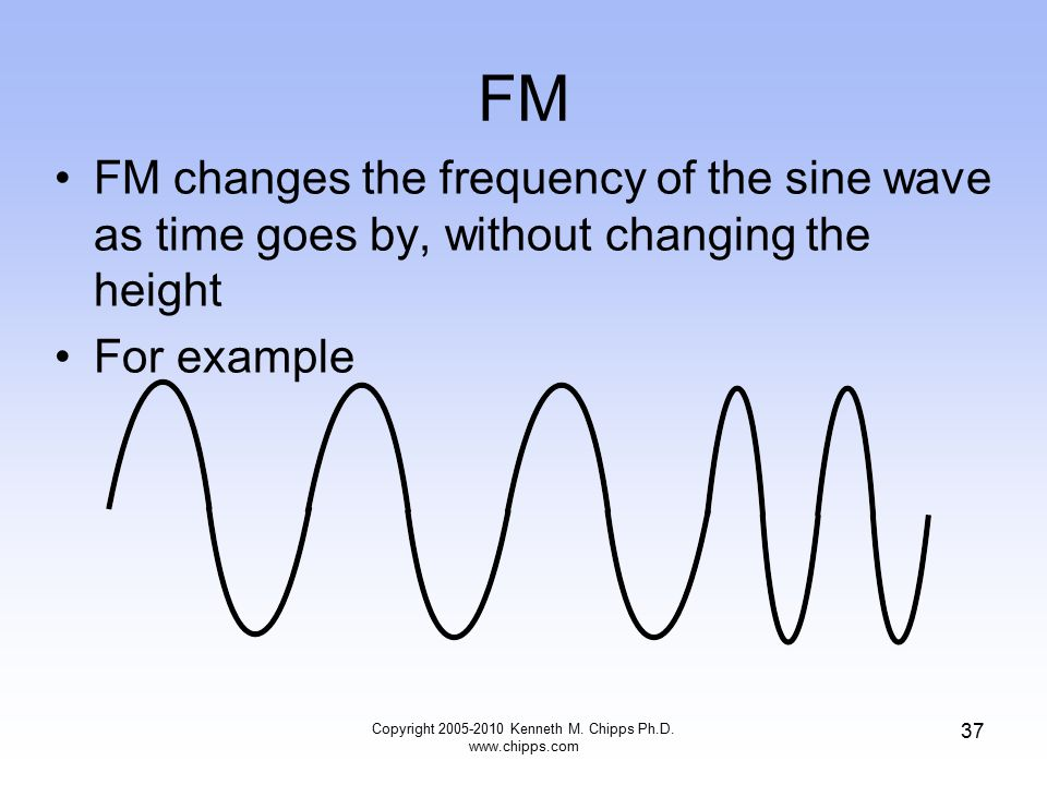 FM FM changes the frequency of the sine wave as time goes by, without changing the height For example Copyright 2005-2010 Kenneth M. Chipps Ph.D. www.