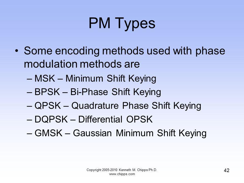 PM Types Some encoding methods used with phase modulation methods are –MSK – Minimum Shift Keying –BPSK – Bi-Phase Shift Keying –QPSK – Quadrature Pha