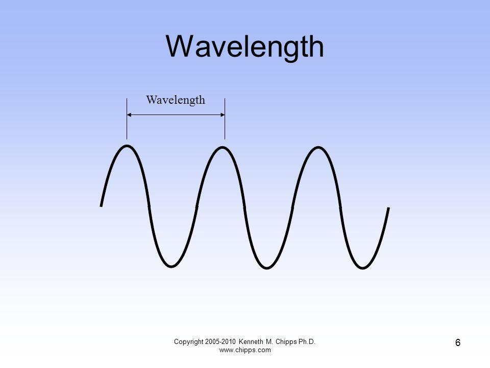 Wavelength Copyright 2005-2010 Kenneth M. Chipps Ph.D. www.chipps.com 6 Wavelength