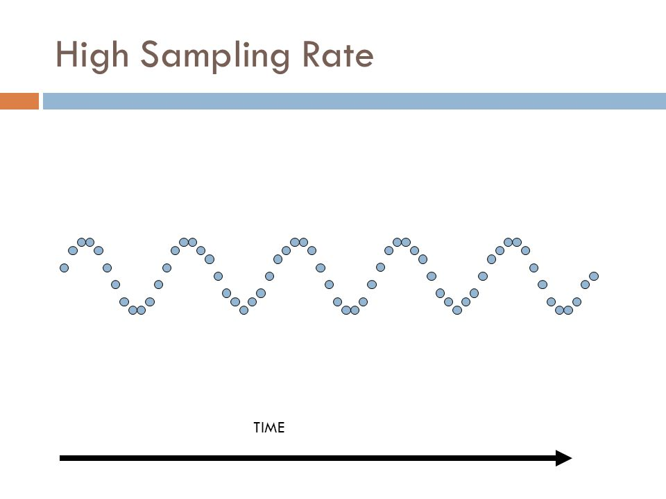 High Sampling Rate TIME