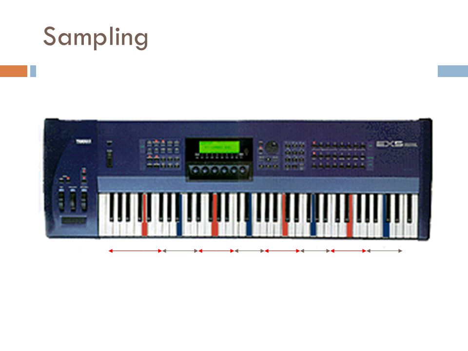 Sampling  There are two main approaches to synthesis:  Sampling  FM Synthesis  Sampling  A sample is a recording of actual instrument/sound  Samples are taken at certain intervals  Samples are then shifted up or down depending on the note