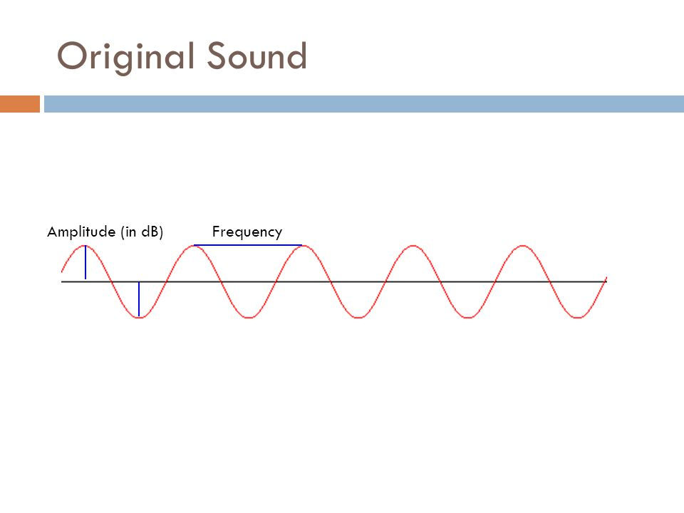 In General  Sampling rate affects range of frequencies you can capture (Nyquist)  Bits per sample affects noise level as well as volume range  What about recording:  Rock.