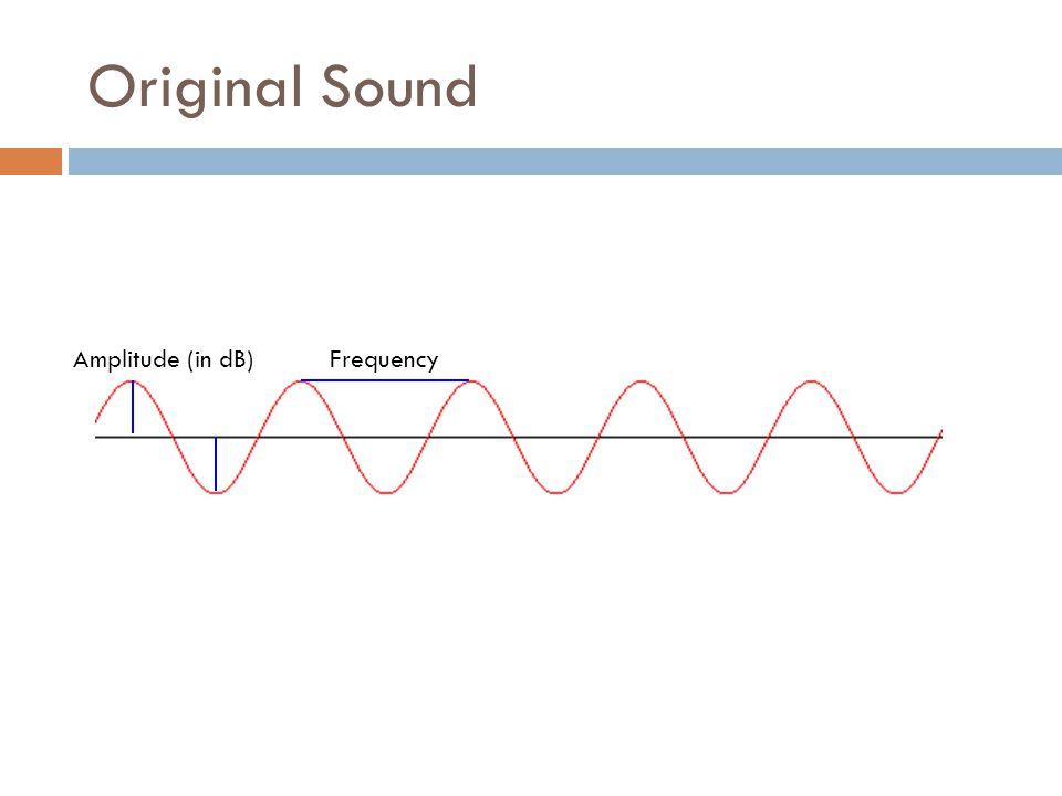 Original Sound Amplitude (in dB)Frequency