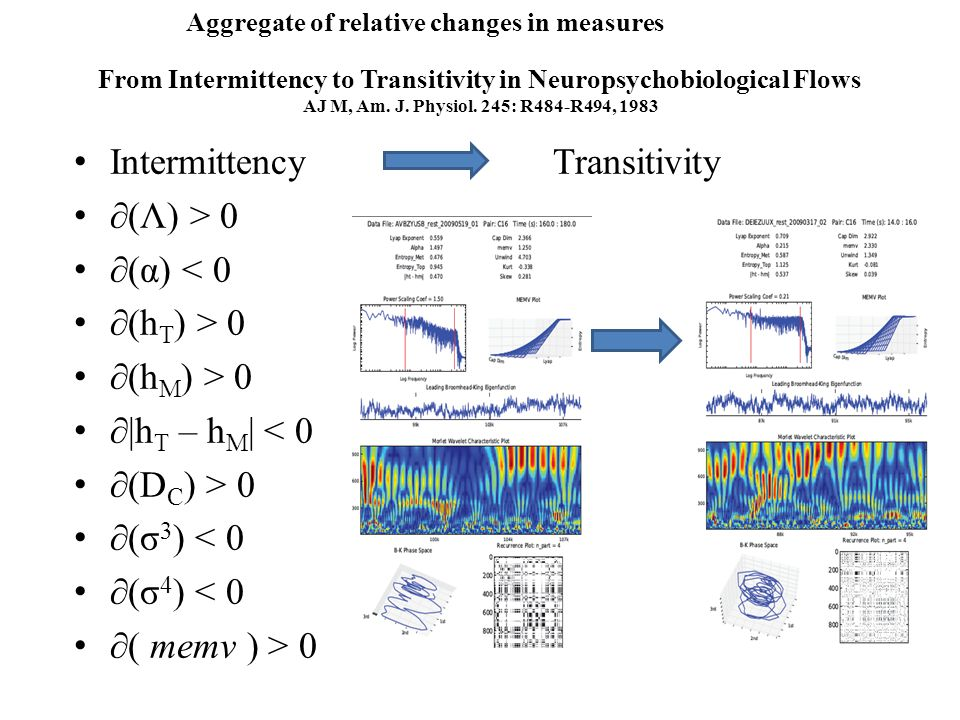 From Intermittency to Transitivity in Neuropsychobiological Flows AJ M, Am.