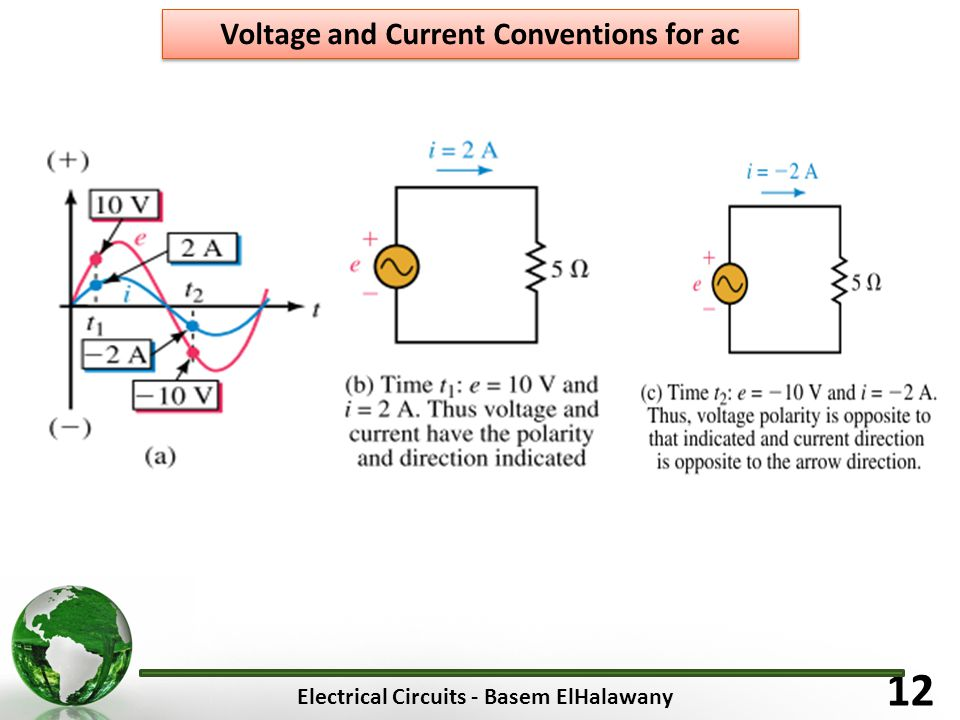 Electrical Circuits - Basem ElHalawany 12 Voltage and Current Conventions for ac