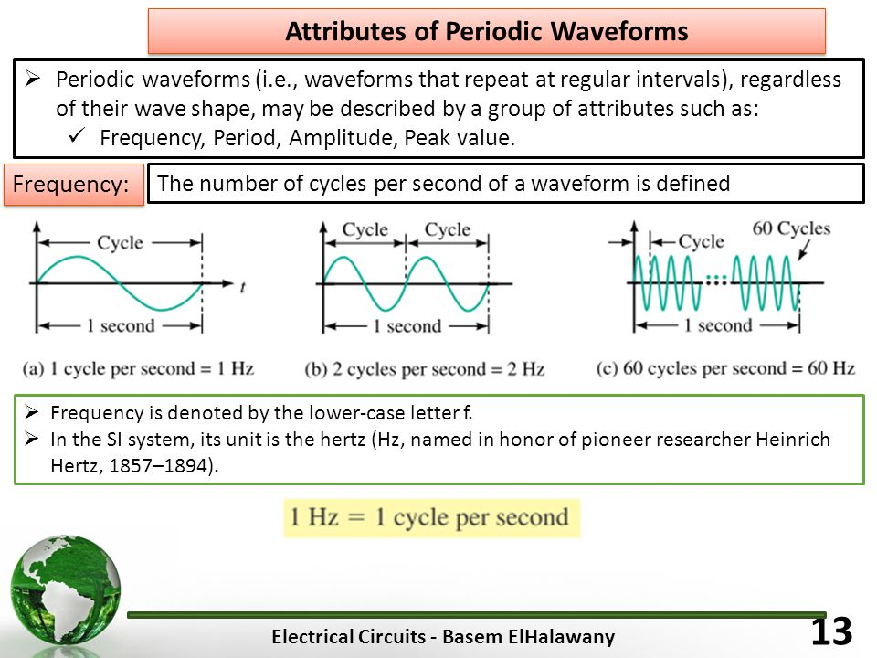 Electrical Circuits - Basem ElHalawany 13 Attributes of Periodic Waveforms  Periodic waveforms (i.e., waveforms that repeat at regular intervals), regardless of their wave shape, may be described by a group of attributes such as: Frequency, Period, Amplitude, Peak value.