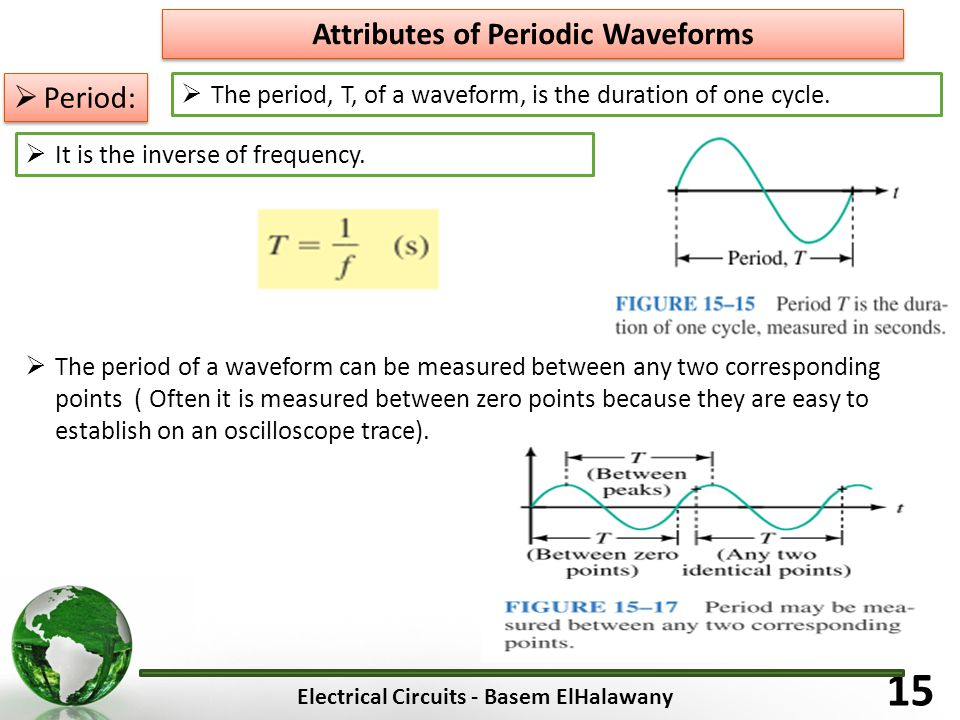 Electrical Circuits - Basem ElHalawany 15 Attributes of Periodic Waveforms  Period:  It is the inverse of frequency.