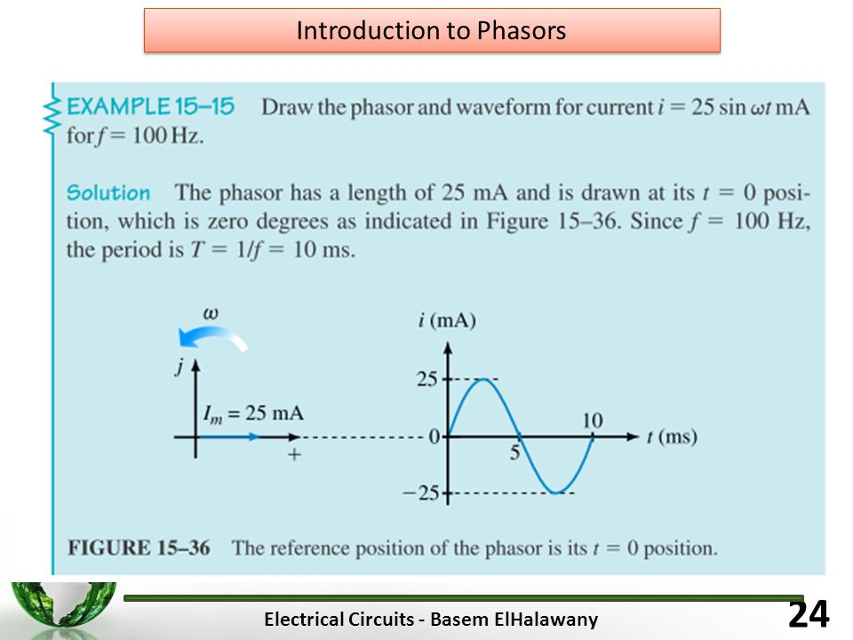 Electrical Circuits - Basem ElHalawany 24 Introduction to Phasors