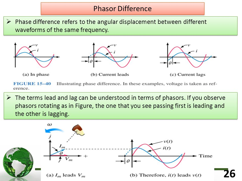 Electrical Circuits - Basem ElHalawany 26 Phasor Difference  Phase difference refers to the angular displacement between different waveforms of the same frequency.