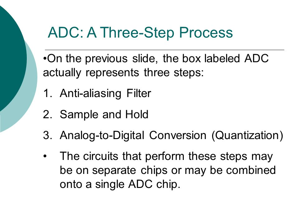 ADC: A Three-Step Process On the previous slide, the box labeled ADC actually represents three steps: 1.Anti-aliasing Filter 2.Sample and Hold 3.Analog-to-Digital Conversion (Quantization) The circuits that perform these steps may be on separate chips or may be combined onto a single ADC chip.