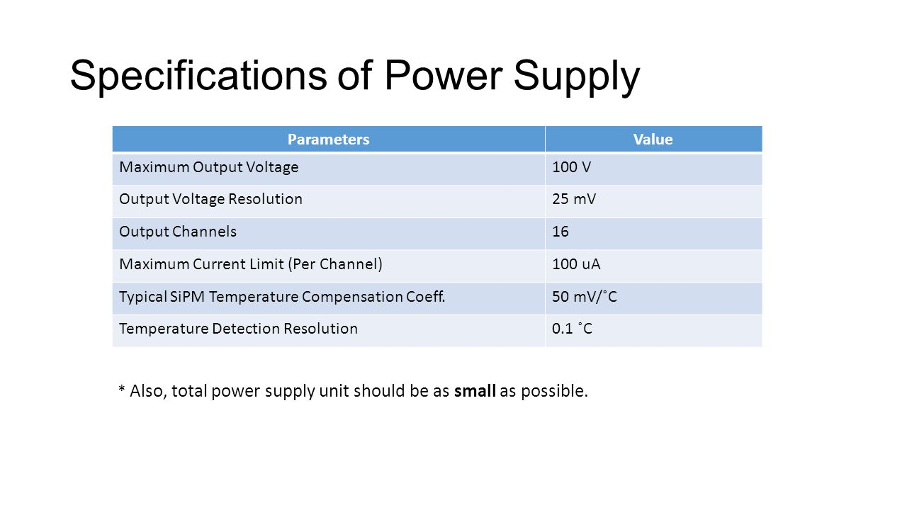 Specifications of Power Supply ParametersValue Maximum Output Voltage100 V Output Voltage Resolution25 mV Output Channels16 Maximum Current Limit (Per Channel)100 uA Typical SiPM Temperature Compensation Coeff.50 mV/˚C Temperature Detection Resolution0.1 ˚C * Also, total power supply unit should be as small as possible.