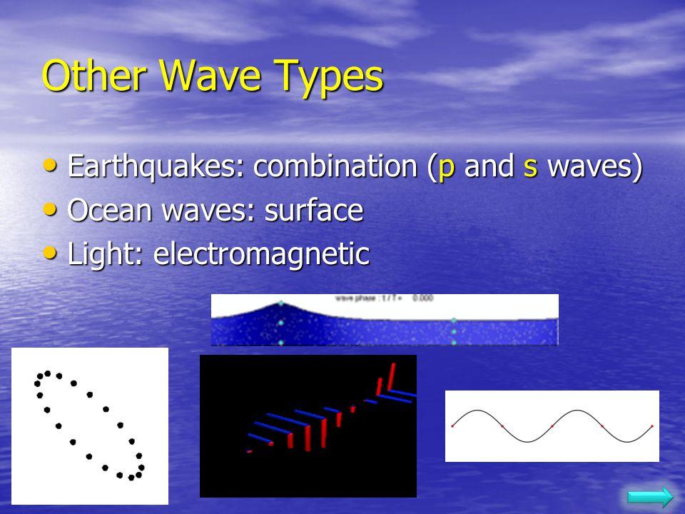 Wave types: longitudinal Longitudinal waves, also known as
