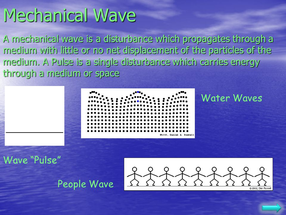 Waves and Sound An Introduction to Waves and Wave Properties SPH3UW