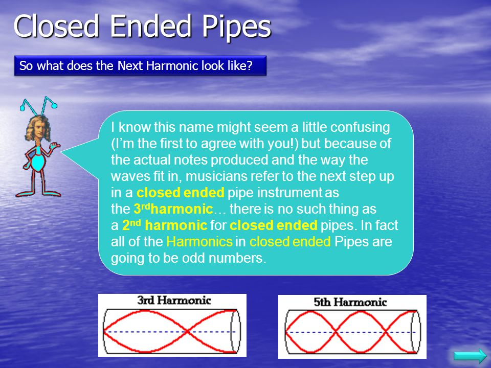 Closed Ended Pipes Since the length of the tube is the same as the length of the ¼ wavelength We know that the length of this tube is ¼ of a wavelengt