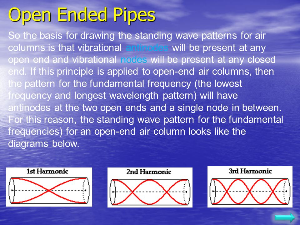 Open Ended Pipes The fundamental (first harmonic) for an open ended pipe needs to be an antinode at both ends, since the air can move at both ends. So