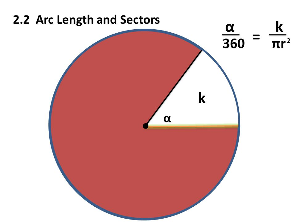 α 2.2 Arc Length and Sectors k α k 360 πr = 2