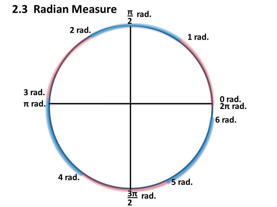 2.3 Radian Measure 0 rad. π rad. 2π rad. 1 rad. 2 rad. 3 rad. 4 rad. 5 rad. 6 rad. π 2 rad. 3π3π 2