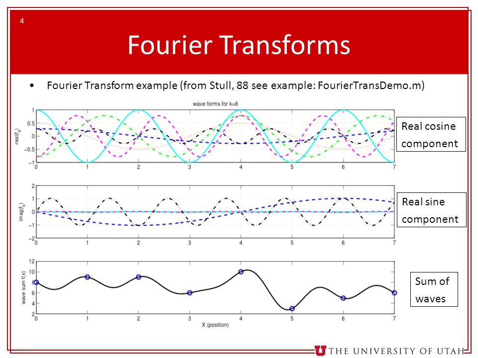 4 Fourier Transforms Fourier Transform example (from Stull, 88 see example: FourierTransDemo.m) Real cosine component Real sine component Sum of waves