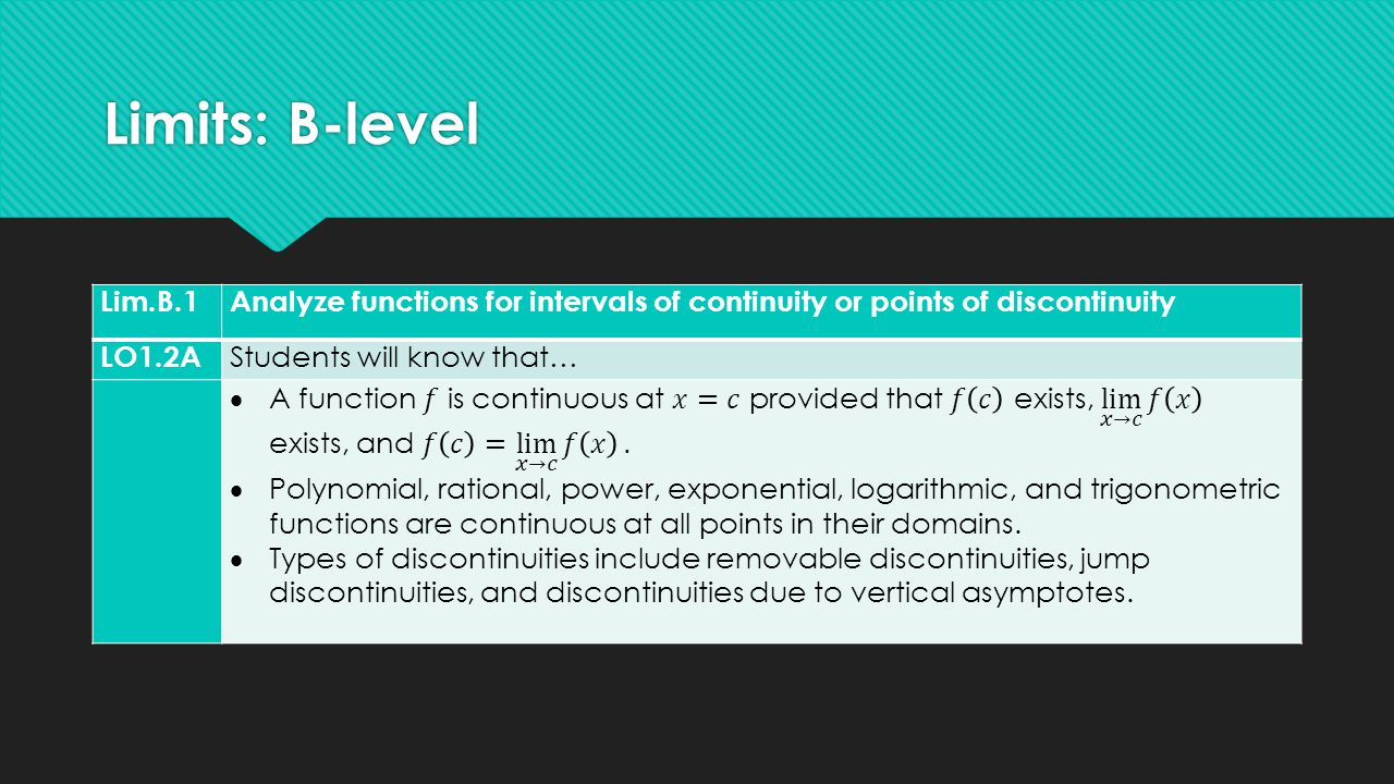 Limits: B-level Lim.B.1Analyze functions for intervals of continuity or points of discontinuity LO1.2A Students will know that…