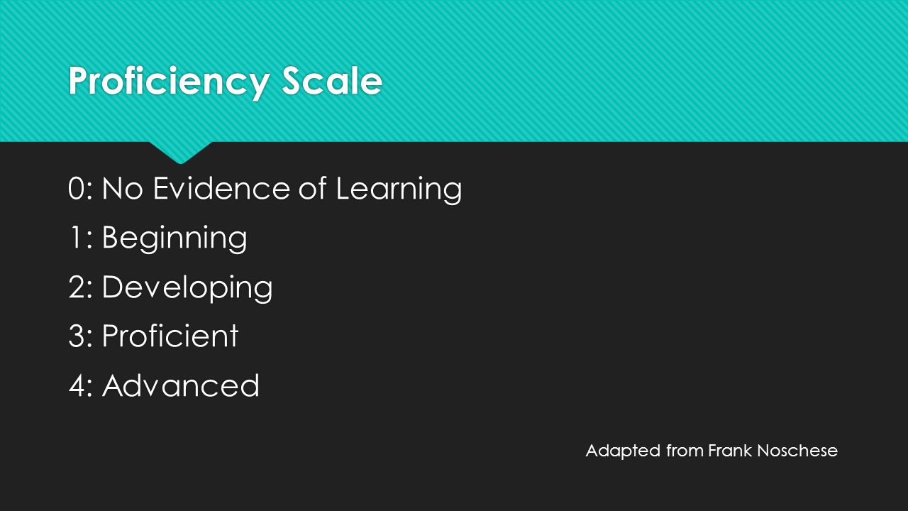 Proficiency Scale 0: No Evidence of Learning 1: Beginning 2: Developing 3: Proficient 4: Advanced 0: No Evidence of Learning 1: Beginning 2: Developin