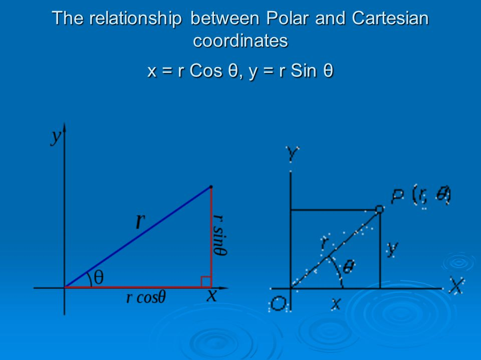 The relationship between Polar and Cartesian coordinates x = r Cos θ, y = r Sin θ