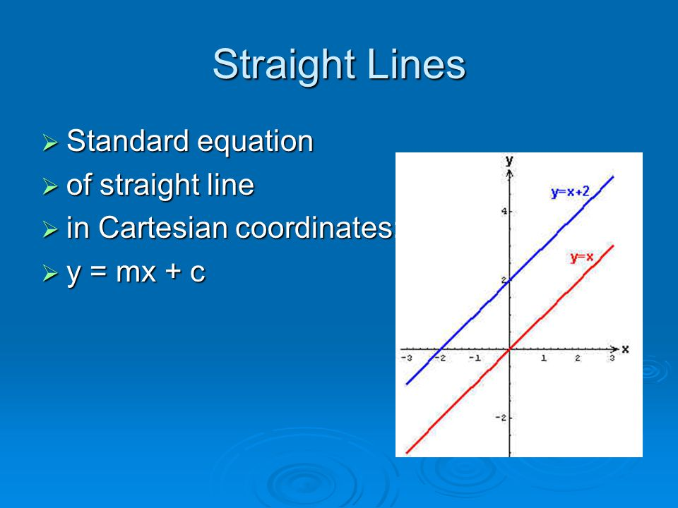 Straight Lines  Standard equation  of straight line  in Cartesian coordinates:  y = mx + c