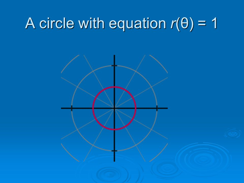 A circle with equation r(θ) = 1