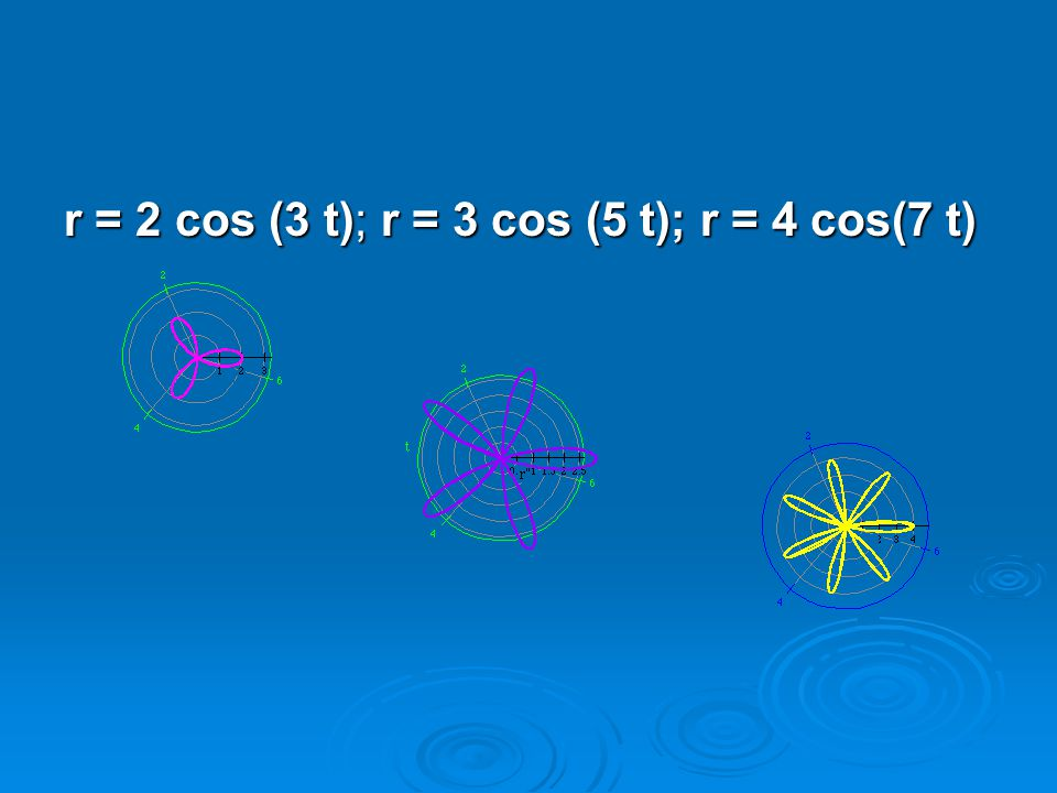 r = 2 cos (3 t); r = 3 cos (5 t); r = 4 cos(7 t)