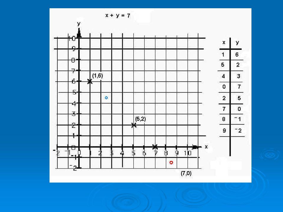 Plotting of points in polar coordinates
