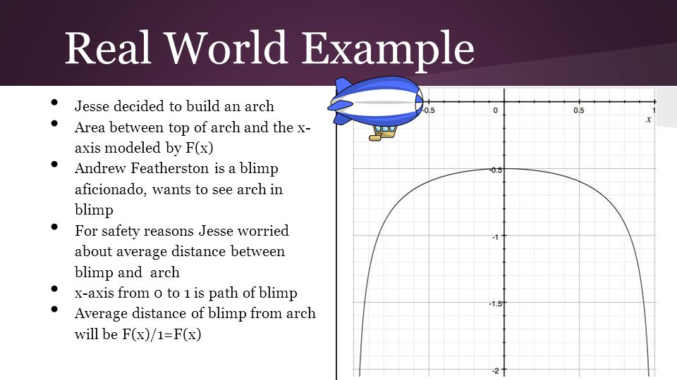 Real World Example Jesse decided to build an arch Area between top of arch and the x- axis modeled by F(x) Andrew Featherston is a blimp aficionado, wants to see arch in blimp For safety reasons Jesse worried about average distance between blimp and arch x-axis from 0 to 1 is path of blimp Average distance of blimp from arch will be F(x)/1=F(x)