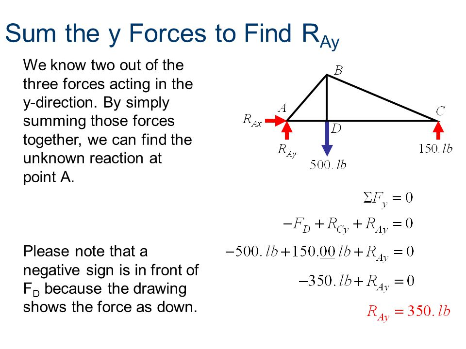 We know two out of the three forces acting in the y-direction. By simply summing those forces together, we can find the unknown reaction at point A. P
