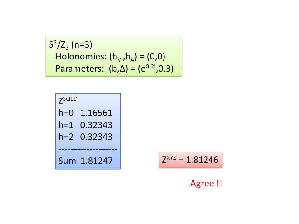 S 3 /Z 3 (n=3) Holonomies: (h V,h A ) = (0,0) Parameters: (b,Δ) = (e 0.2i,0.3) S 3 /Z 3 (n=3) Holonomies: (h V,h A ) = (0,0) Parameters: (b,Δ) = (e 0.2i,0.3) Z SQED h=0 1.16561 h=1 0.32343 h=2 0.32343 ------------------- Sum 1.81247 Z SQED h=0 1.16561 h=1 0.32343 h=2 0.32343 ------------------- Sum 1.81247 Z XYZ = 1.81246 Agree !!
