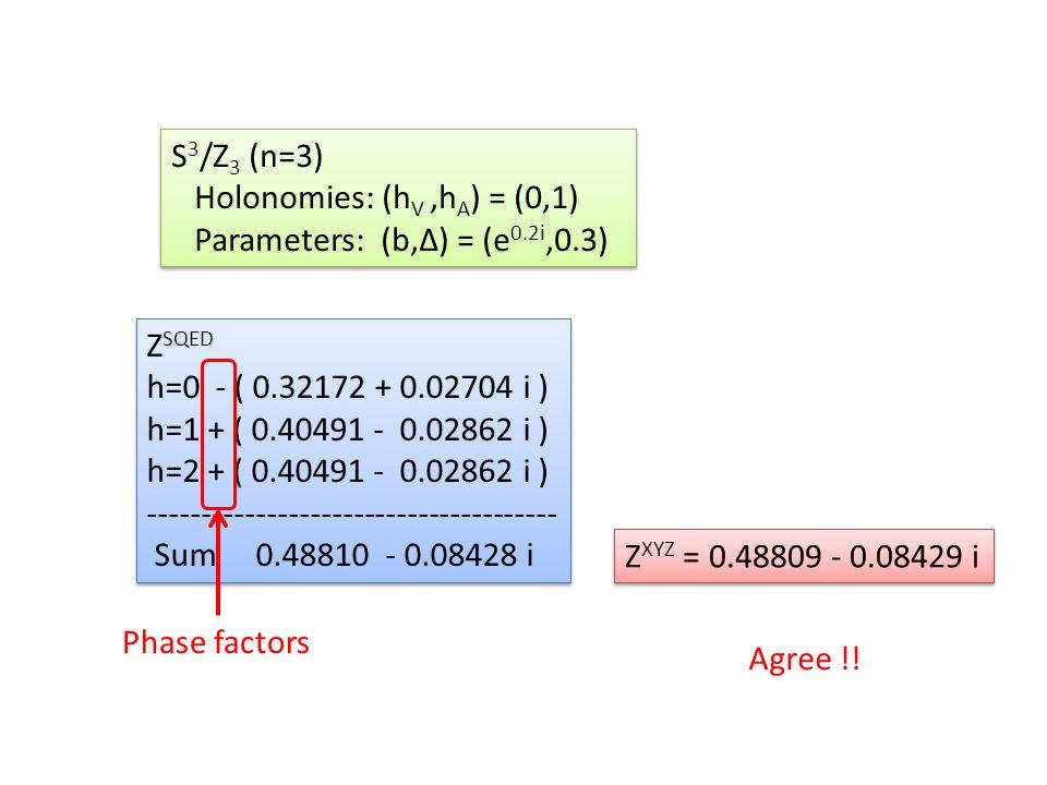 Z SQED h=0 - ( 0.32172 + 0.02704 i ) h=1 + ( 0.40491 - 0.02862 i ) h=2 + ( 0.40491 - 0.02862 i ) -------------------------------------- Sum 0.48810 - 0.08428 i Z SQED h=0 - ( 0.32172 + 0.02704 i ) h=1 + ( 0.40491 - 0.02862 i ) h=2 + ( 0.40491 - 0.02862 i ) -------------------------------------- Sum 0.48810 - 0.08428 i Agree !.