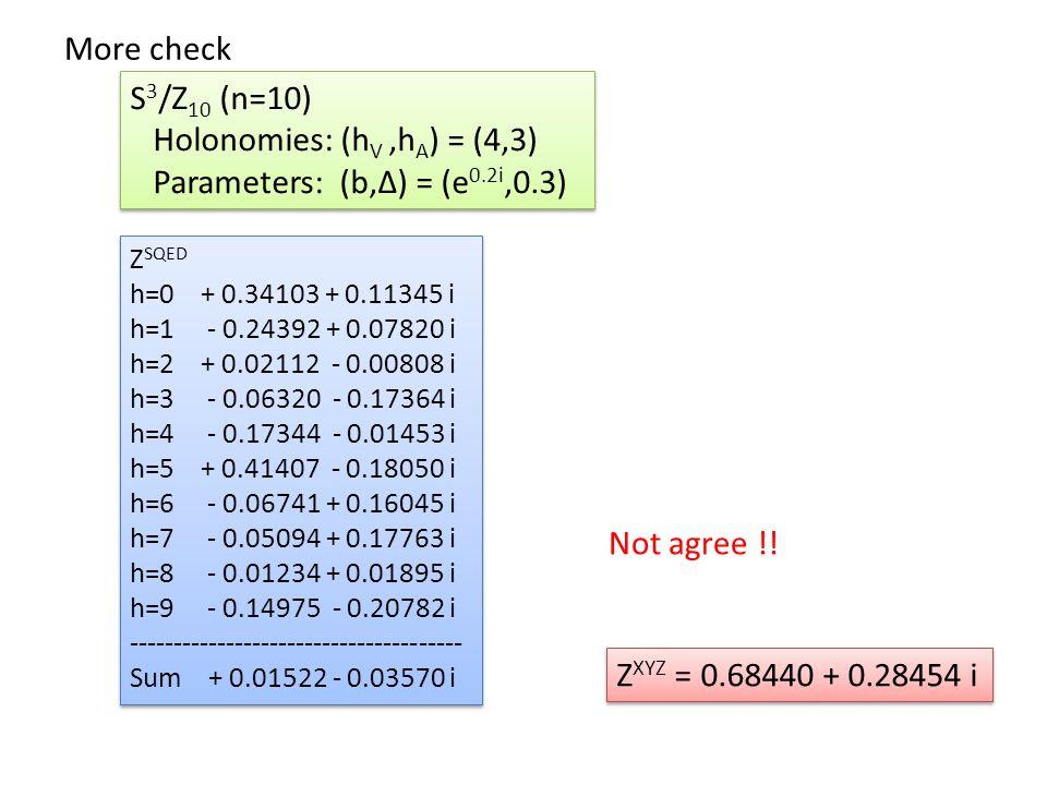 More check Z SQED h=0 + 0.34103 + 0.11345 i h=1 - 0.24392 + 0.07820 i h=2 + 0.02112 - 0.00808 i h=3 - 0.06320 - 0.17364 i h=4 - 0.17344 - 0.01453 i h=5 + 0.41407 - 0.18050 i h=6 - 0.06741 + 0.16045 i h=7 - 0.05094 + 0.17763 i h=8 - 0.01234 + 0.01895 i h=9 - 0.14975 - 0.20782 i -------------------------------------- Sum + 0.01522 - 0.03570 i Z SQED h=0 + 0.34103 + 0.11345 i h=1 - 0.24392 + 0.07820 i h=2 + 0.02112 - 0.00808 i h=3 - 0.06320 - 0.17364 i h=4 - 0.17344 - 0.01453 i h=5 + 0.41407 - 0.18050 i h=6 - 0.06741 + 0.16045 i h=7 - 0.05094 + 0.17763 i h=8 - 0.01234 + 0.01895 i h=9 - 0.14975 - 0.20782 i -------------------------------------- Sum + 0.01522 - 0.03570 i Not agree !.