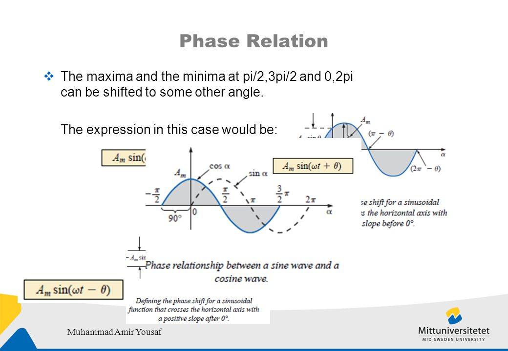 Phase Relation  The maxima and the minima at pi/2,3pi/2 and 0,2pi can be shifted to some other angle.