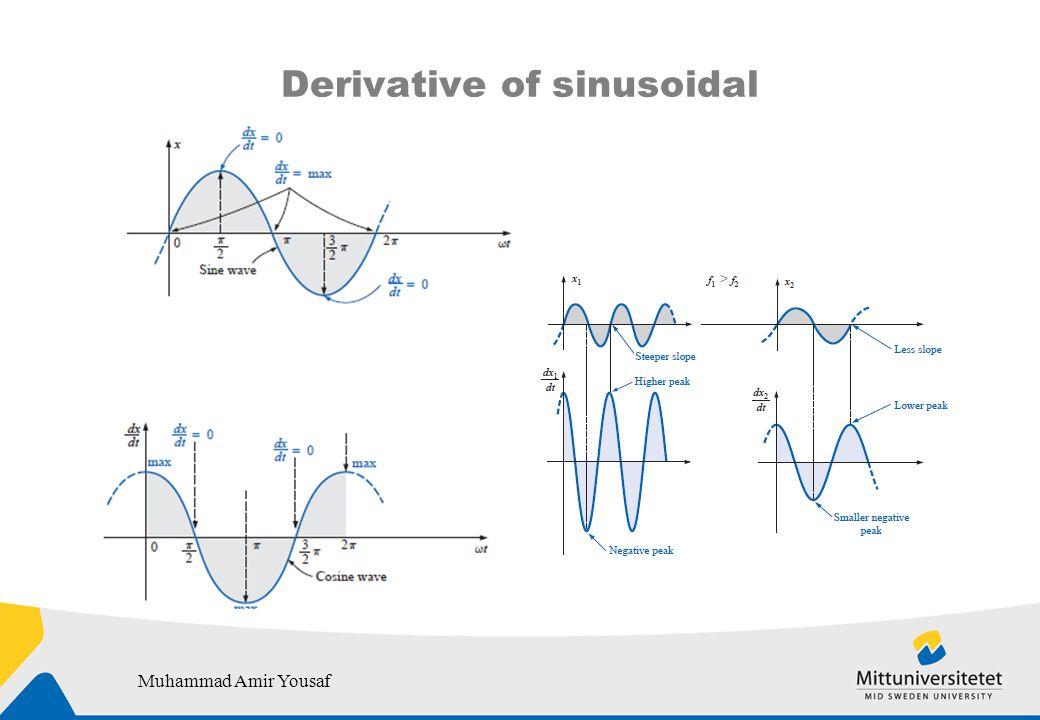 Derivative of sinusoidal Muhammad Amir Yousaf