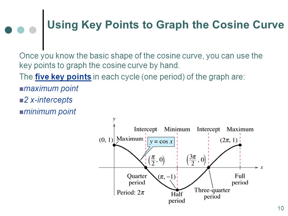 10 Using Key Points to Graph the Cosine Curve Once you know the basic shape of the cosine curve, you can use the key points to graph the cosine curve