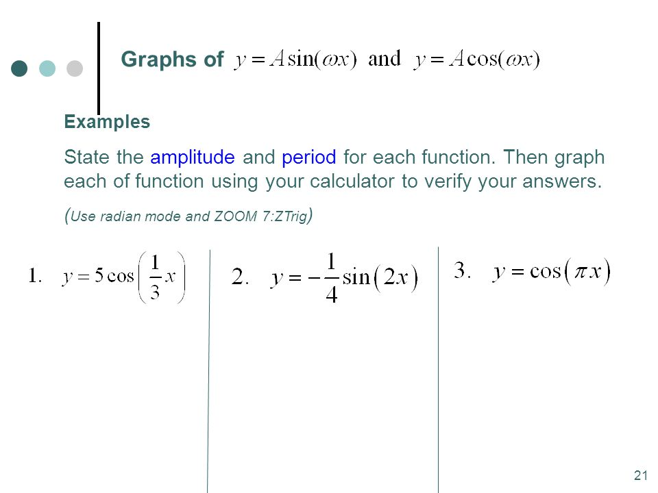 21 Graphs of Examples State the amplitude and period for each function. Then graph each of function using your calculator to verify your answers. ( Us