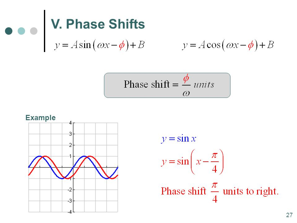 27 V. Phase Shifts Example