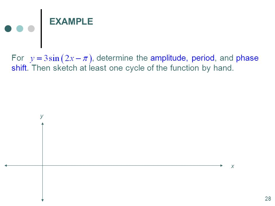 28 For, determine the amplitude, period, and phase shift. Then sketch at least one cycle of the function by hand. x y EXAMPLE