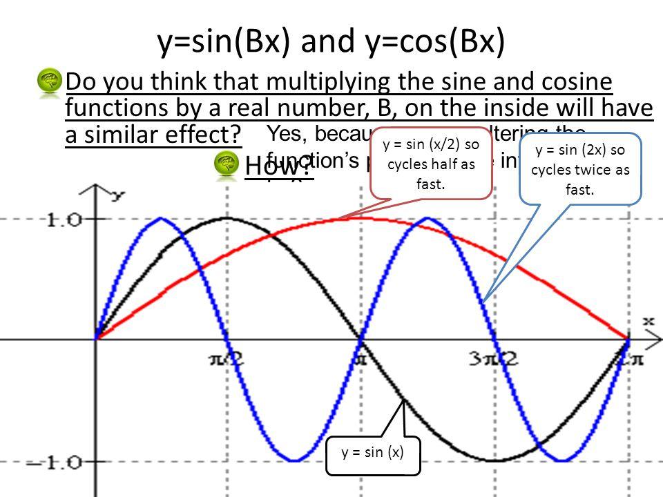 y = 2x² y = x² y = x²/4
