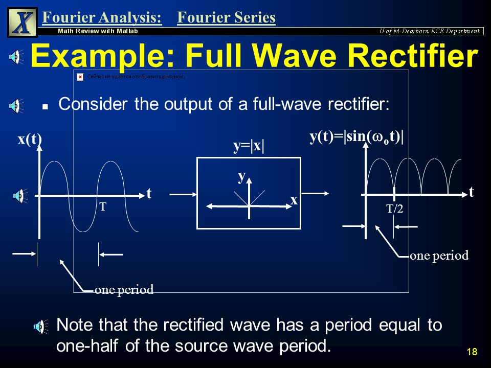 Fourier Analysis:Fourier Series 17 Orthogonal Signals