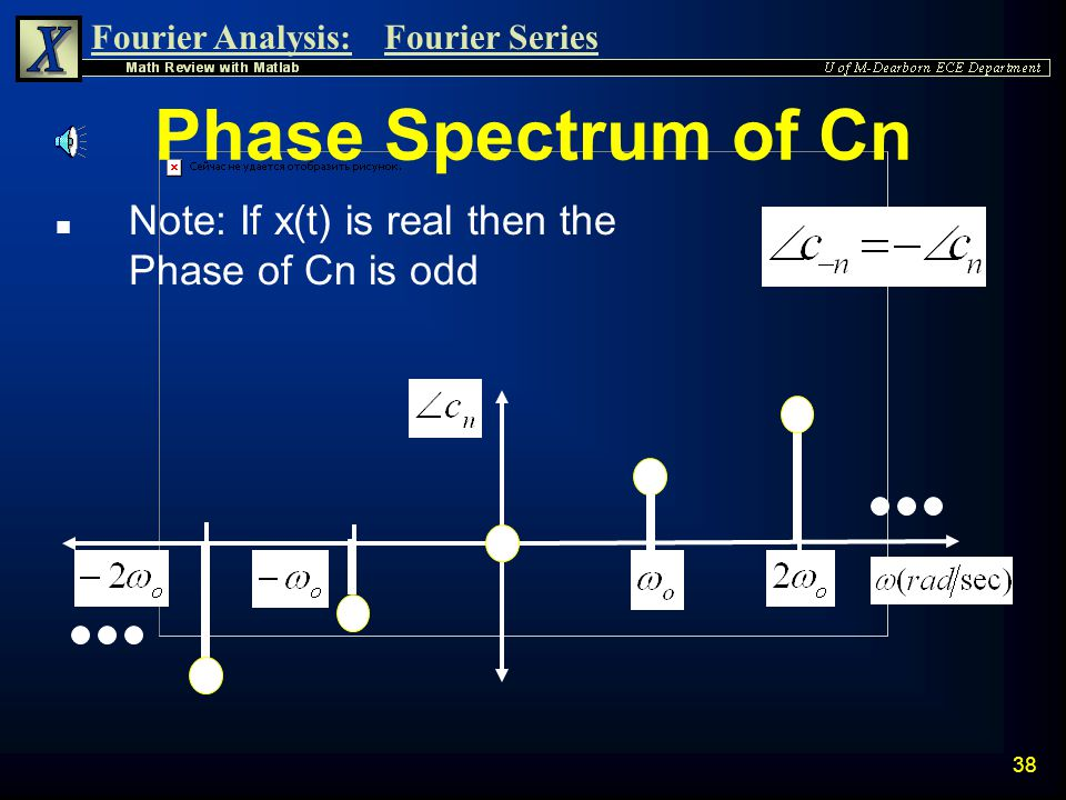 Fourier Analysis:Fourier Series 37 Amplitude Spectrum of Cn  Note: If x(t) is real then |Cn| is of even symmetry.