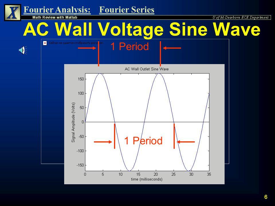 Fourier Analysis:Fourier Series 6 AC Wall Voltage Sine Wave 1 Period
