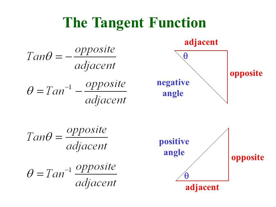 The Tangent Function  opposite adjacent negative angle  opposite adjacent positive angle