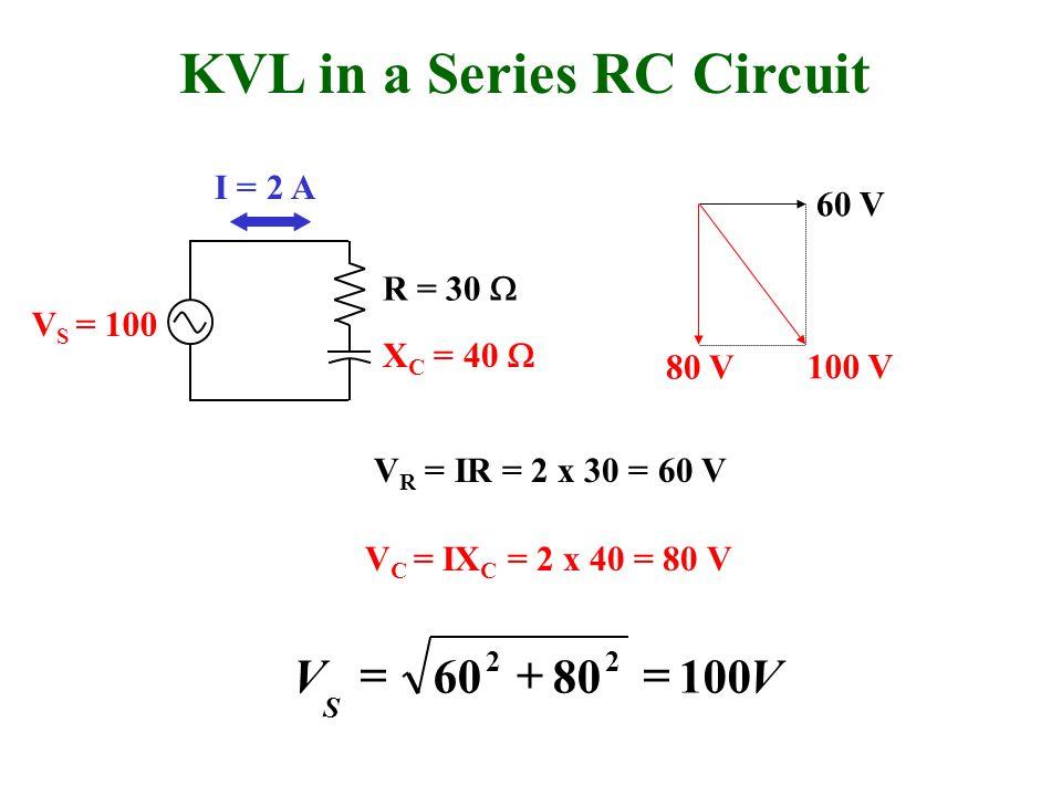 KVL in a Series RC Circuit I = 2 A V S = 100 R = 30  X C = 40  60 V 80 V 100 V V R = IR = 2 x 30 = 60 V V C = IX C = 2 x 40 = 80 V VV S 1008060 22 