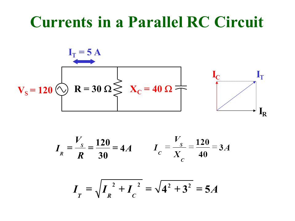 Currents in a Parallel RC Circuit V S = 120 R = 30  X C = 40  IRIR ICIC I T = 5 A ITIT A R V I S R 4 30 120  A X V I C S C 3 40 120  AIII CRT 534 22 22 