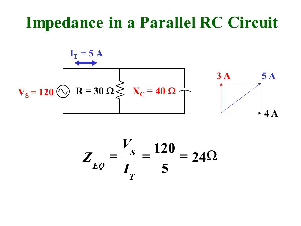 Impedance in a Parallel RC Circuit V S = 120 R = 30  X C = 40  I T = 5 A 4 A 3 A5 A  24 5 120 T S EQ I V Z