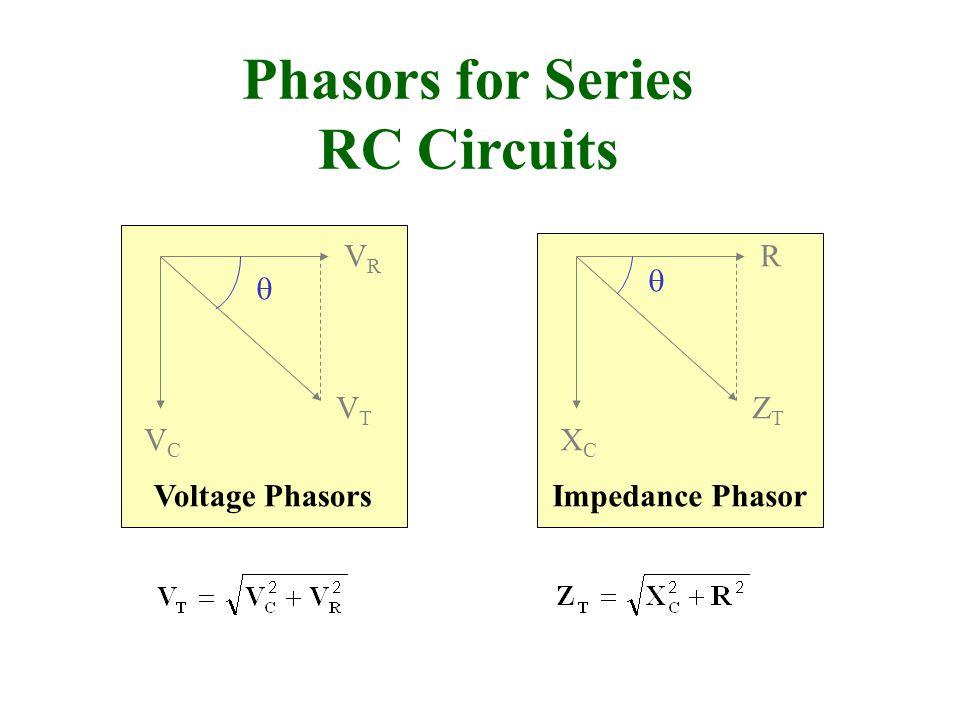 Phasors for Series RC Circuits VRVR VCVC VTVT Voltage Phasors  R XCXC ZTZT Impedance Phasor 