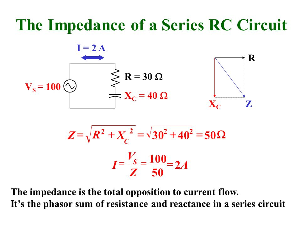 I = 2 A The Impedance of a Series RC Circuit V S = 100 R = 30  X C = 40    504030 2 2 2 2 C X R Z R XCXC The impedance is the total opposition to current flow.
